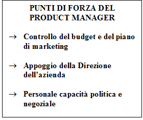 Punti di forza del product manager