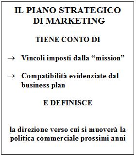 Il piano strategico di marketing for Esempi di piani di marketing